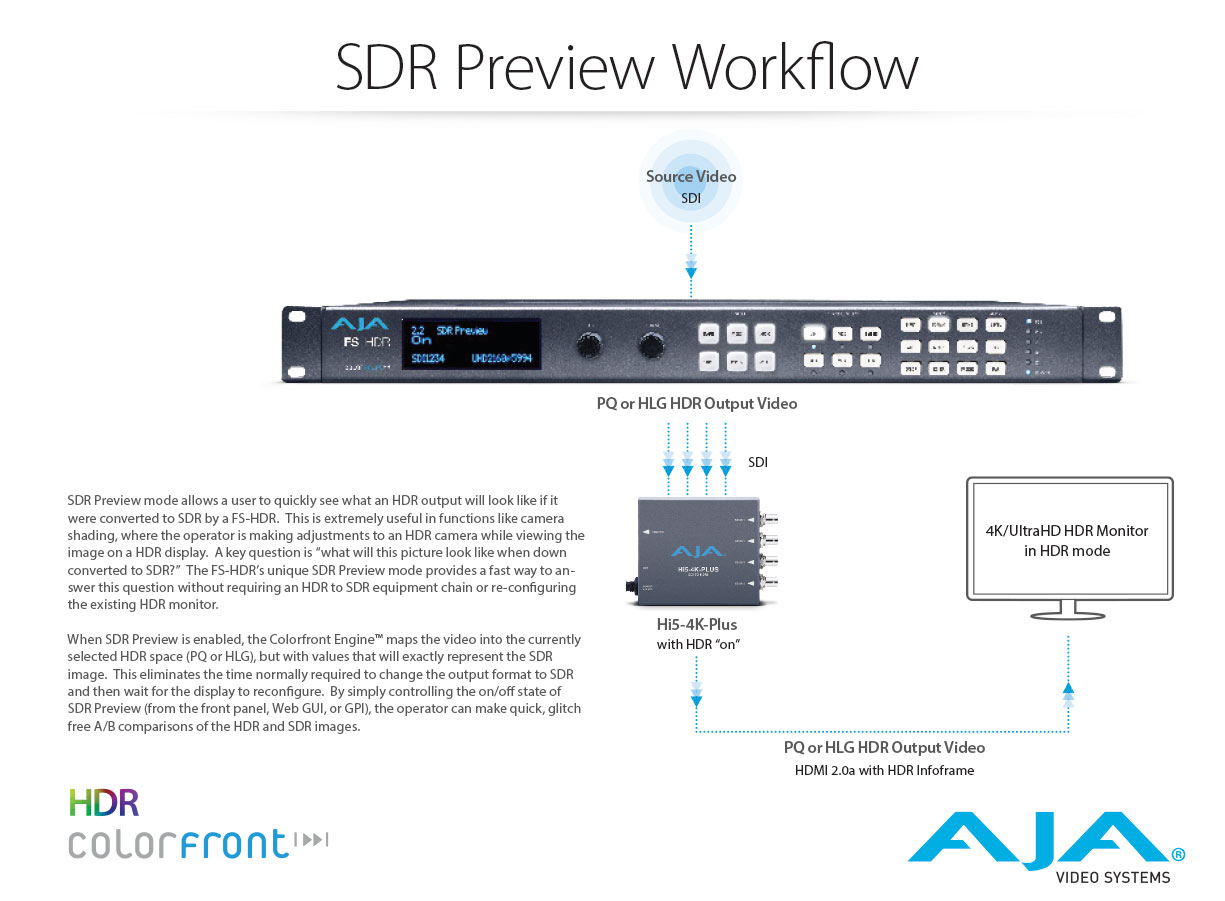 sdr_preview_workflow_lg