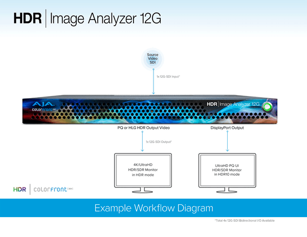 4535 HDR Image Analyzer 12g Workflow v2 tn