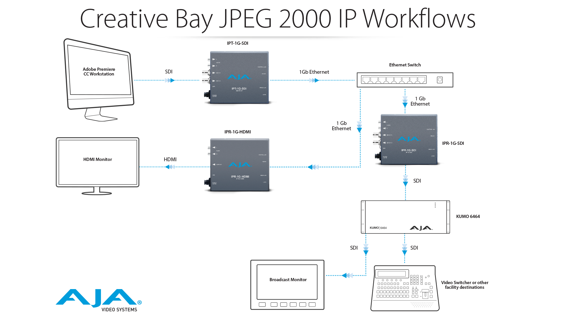 2309-Creative Bay Workflow