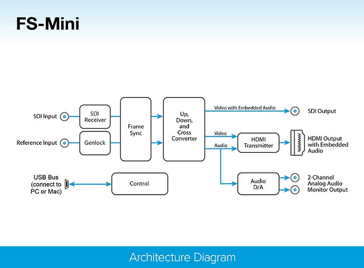 4574 fs mini diagram thumb
