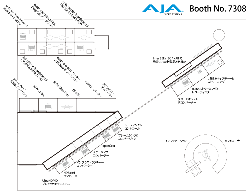 AJA-InterBEE2017-booth-map