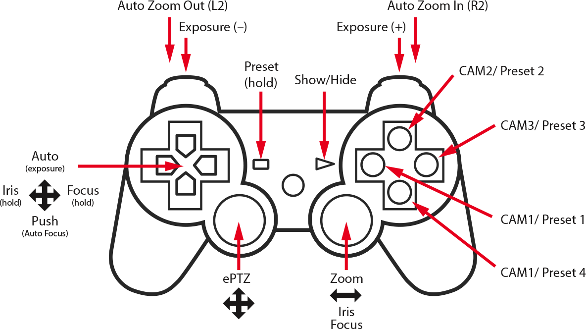 ps3-controller-image